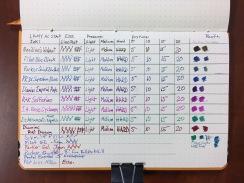 Rhodia Webnotebook Ink Test Page