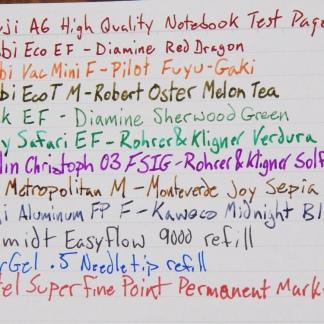Muji Stationery Ink Test Page
